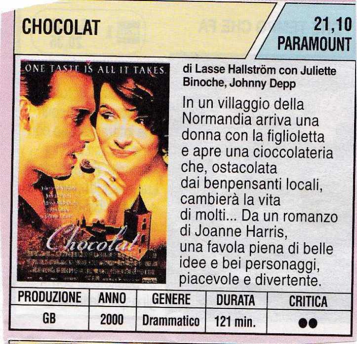 chocolat2484