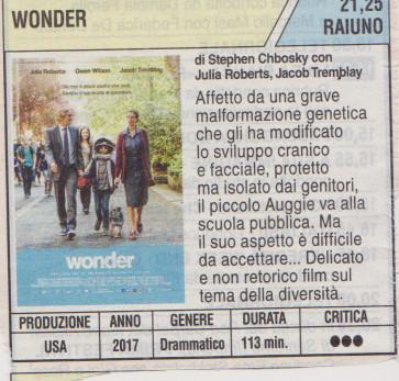 wonder421